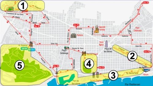 Entrenos Marató Barcelona