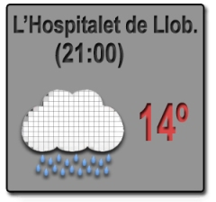 Prevision meteorologica Cursa Nocturna Hospitalet