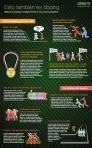 infografia-trampas-running1