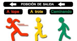 POSICION DE SALIDA