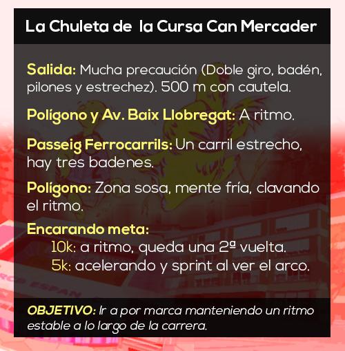 LA CHULETA DE LA CURSA CAN MERCADER