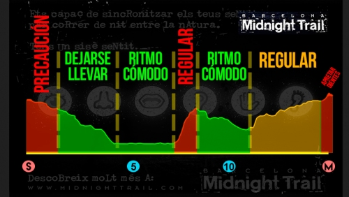 estrategia-midnight-trail-2016