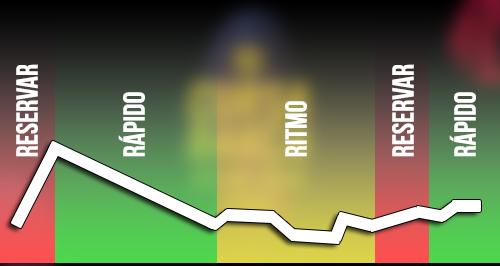 Perfil Cursa Barça Running