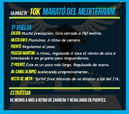 LA CHULETA 10K MARATO MEDITERRANI