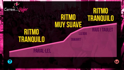 ultimo-km-cursa-dona-mujer-10k-2015-2