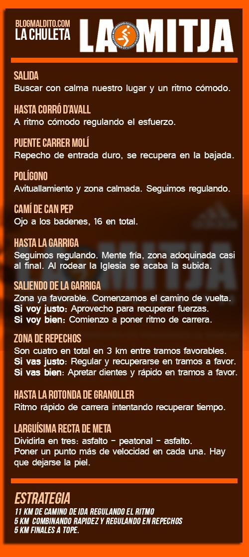 LA CHULETA MITJA GRANOLLERS 2015