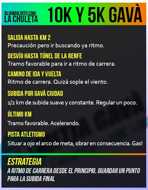 LA CHULETA 10k y 5k GAVA 2015