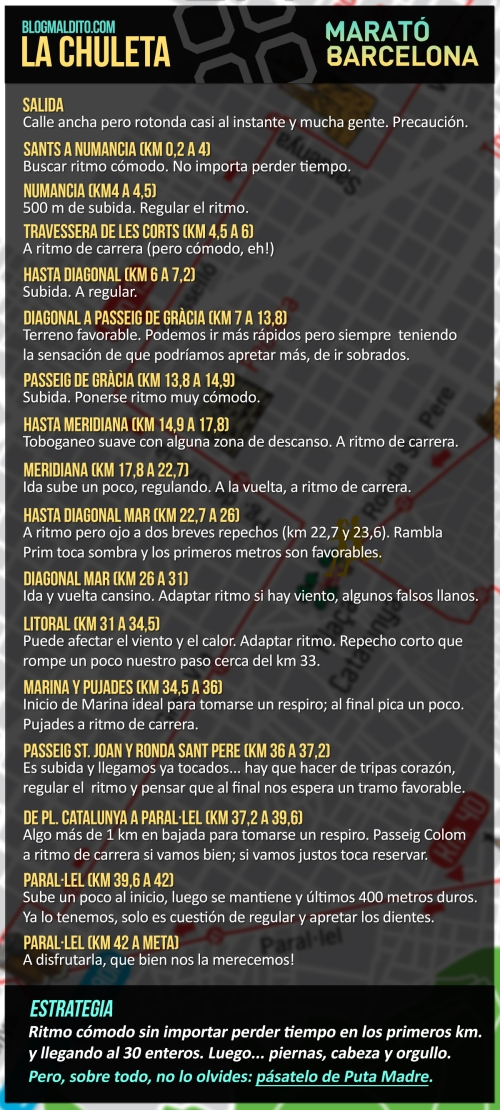 LA CHULETA DE LA MARATO DE BARCELONA 2015
