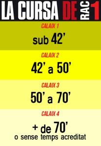 CALAIXOS CAJONES DE SALIDA CURSA RAC1