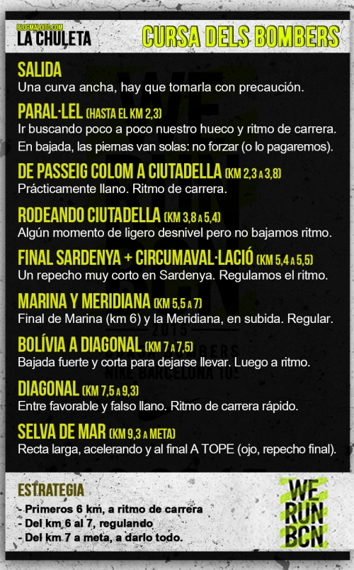 CHULETA CURSA BOMBERS 2015