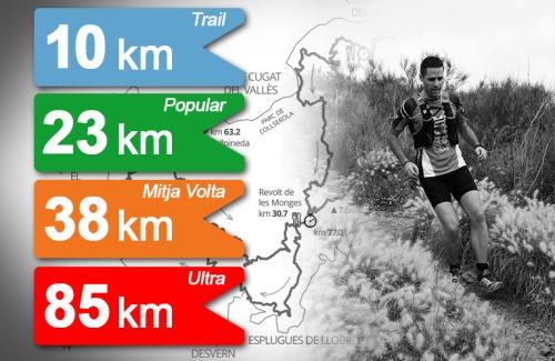Ultra Trail Collserola Circuitos