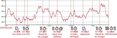 perfil_UTC_2015-web