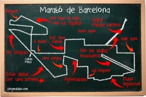 PIZARRA MARATO BARCELONA CIRCUITO