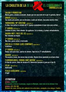 LA CHULETA CURSA CORTE INGLES 2015