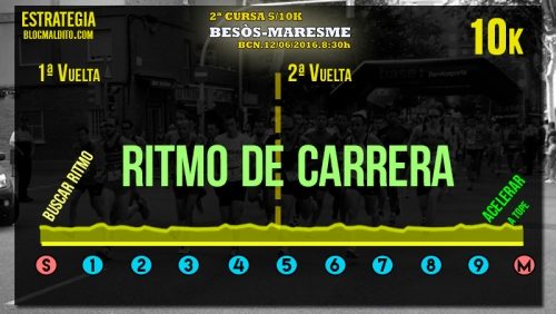ESTRATEGIA CURSA BESOS MARESME 2016 10k ok