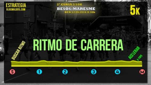 ESTRATEGIA CURSA BESOS MARESME 2016 ok