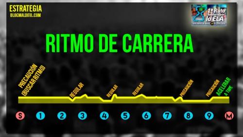 ESTRATEGIA Cursa ELA SANT ADRIA 10k ok 2016