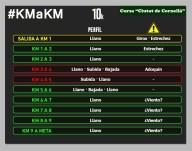 CURSA CORNELLA 10k km a km circuito