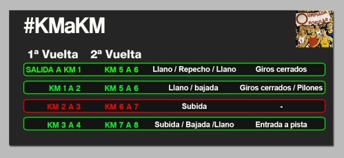Cursa LLUIS COMPANYS km a km circuito