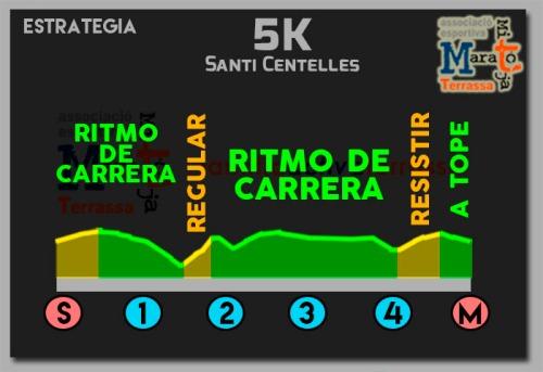 estrategia-cursa-santi-centelles-5k