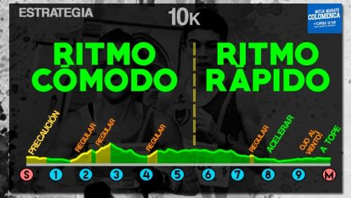 estrategia-mitja-marato-colomenca-2016-10k