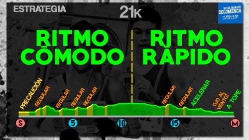 estrategia-mitja-marato-colomenca-2016