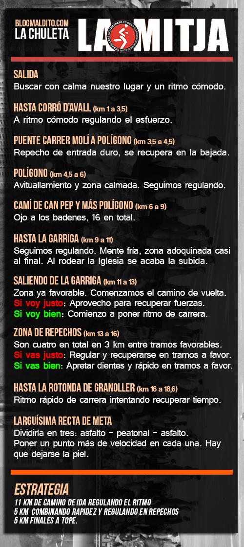 la-chuleta-mitja-granollers-2015