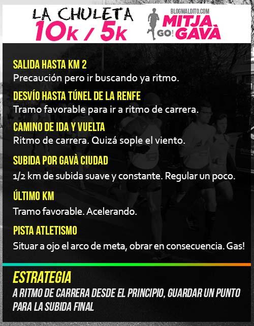 la-chuleta-10k-y-5k-gava