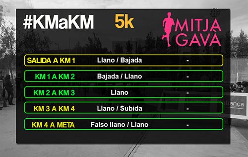 mitja-de-gava-km-a-km-circuito-5k
