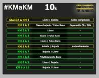 Cursa La Maquinista 10k km a km circuito