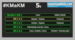 SANSI SANT FELIU 5k km a km circuito