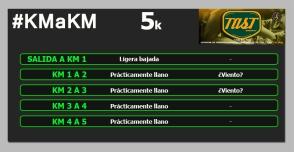 TAST DE LA MITJA 5k km a km circuito