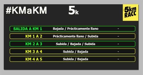 CURSA RACC 5k km a km circuito