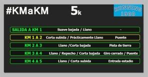 CURSA RUNNING 1900 km a km circuito 5K