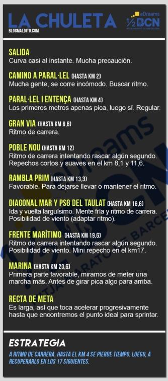 la-chuleta-mitja-maratc3b3-barcelona-2016