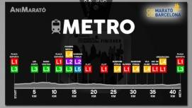 animarato-metro-marato-barcelona