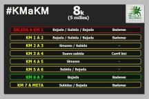 CURSA 5 MILLES VALLDOREIX km a km circuito