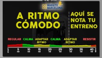 estrategia-perfil-marato-barcelona-debut