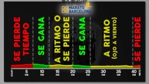estrategia-perfil-marato-barcelona-mmp