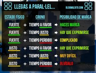 paralel-marato-barcelona-ritmo-2015