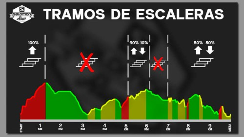 ESTRATEGIA ESCALERAS SALOMON RUN BCN 2018