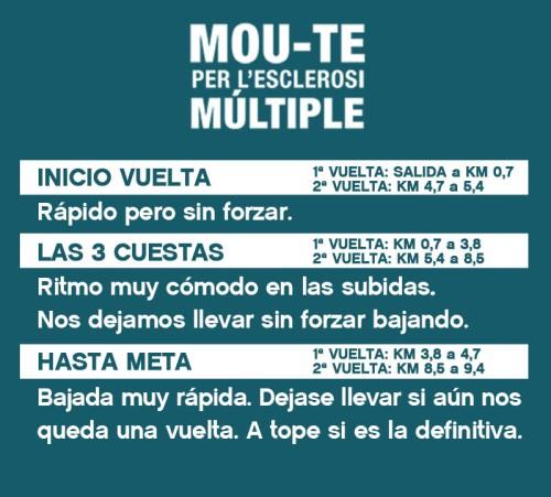 La Chuleta MOU-TE