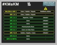 CURSA BADALONA DIMONI 10k km a km circuito