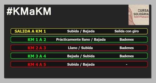 cursa-esplugues-5k-km-a-km-circuito1