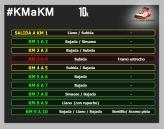 CURSA NOU BARRIS 10k km a km circuito