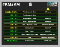 CURSA ELA SANT ADRIA 10k km a km circuito