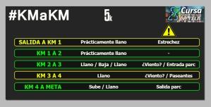CURSA ELA SANT ADRIA 5k km a km circuito