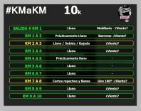 Bimbo Global Energy Race 10k km a km circuito