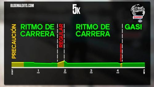 ESTRATEGIA BIMBO GLOBAL ENERGY RACE 5k