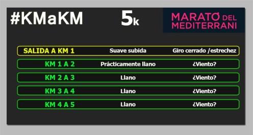 MITJA MEDITERRANI 5k km a km circuito